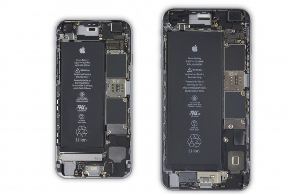 Iphone 6s And 6s Plus X Ray Wallpapers Ifixit