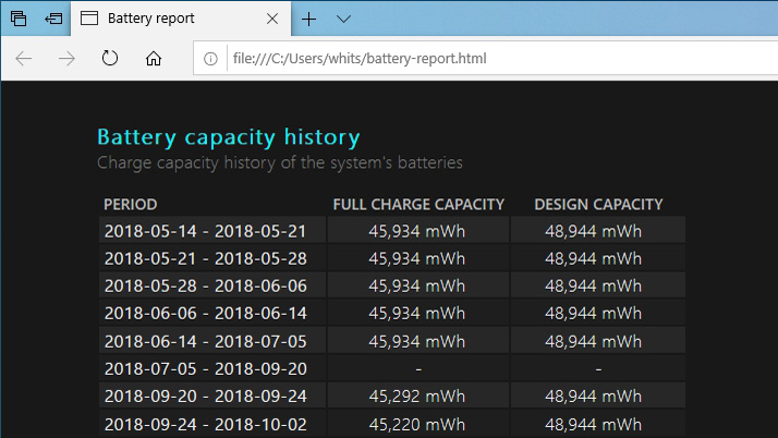 A sample battery report showing charge capacities.