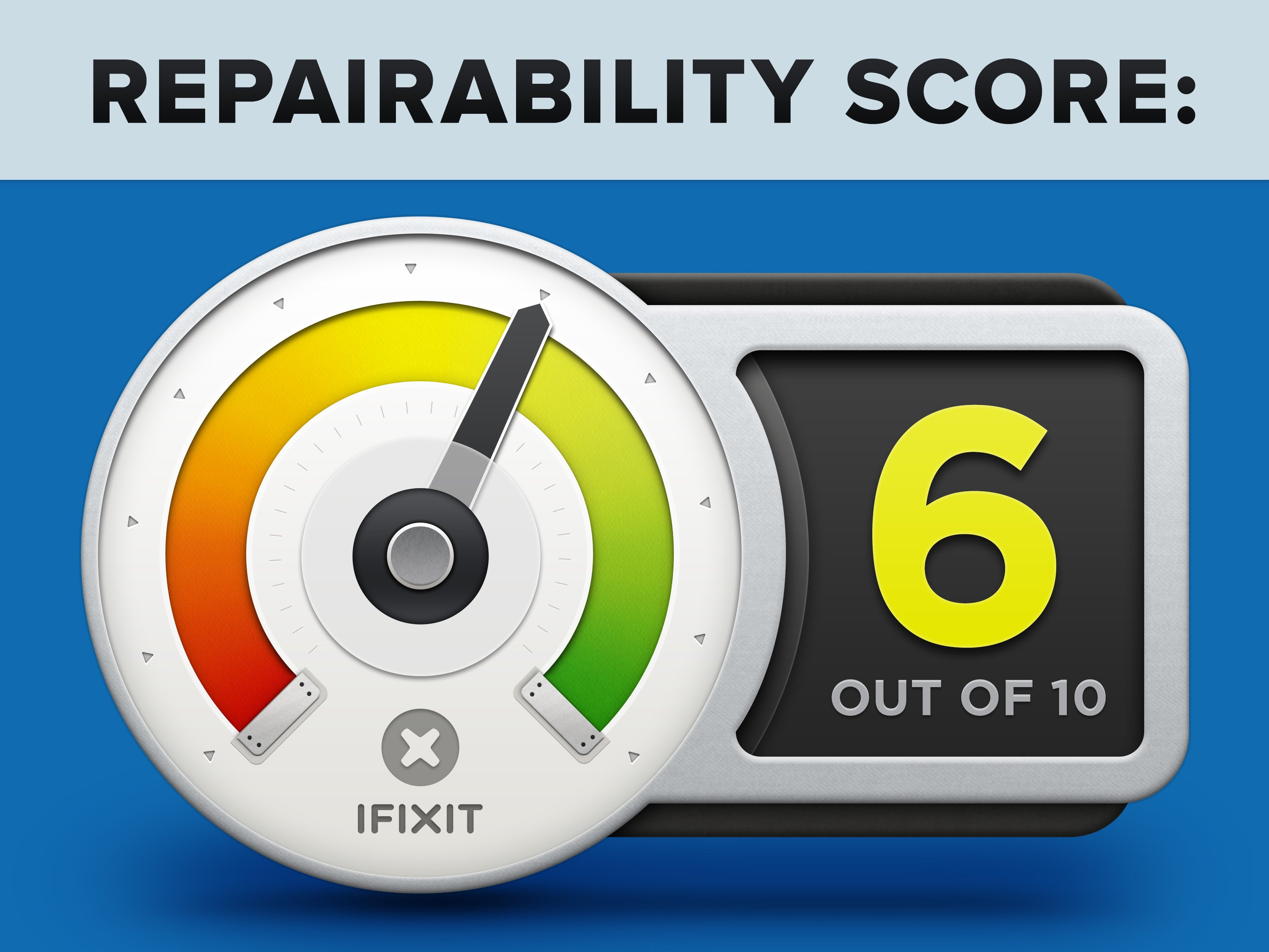Repairability score of 6 out of 10.
