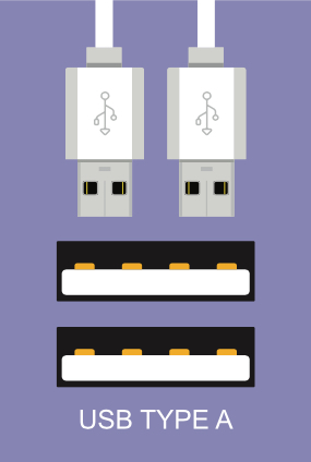 Diagram of the pins on a USB connector