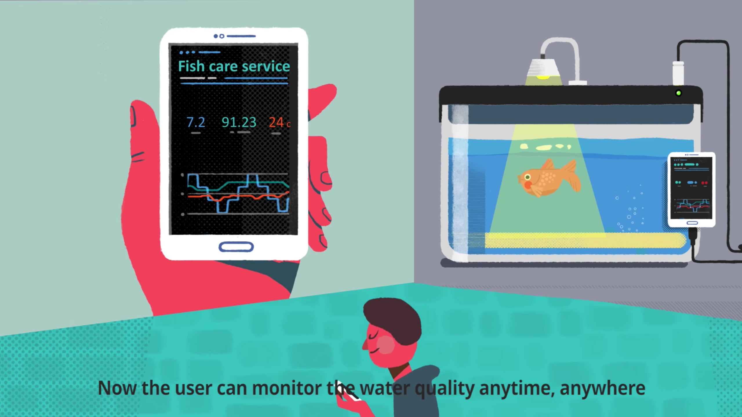 """Image from Samsung Upcycling video, reading """"Now the user can monitor the water quality anytime, anywhere"""""""