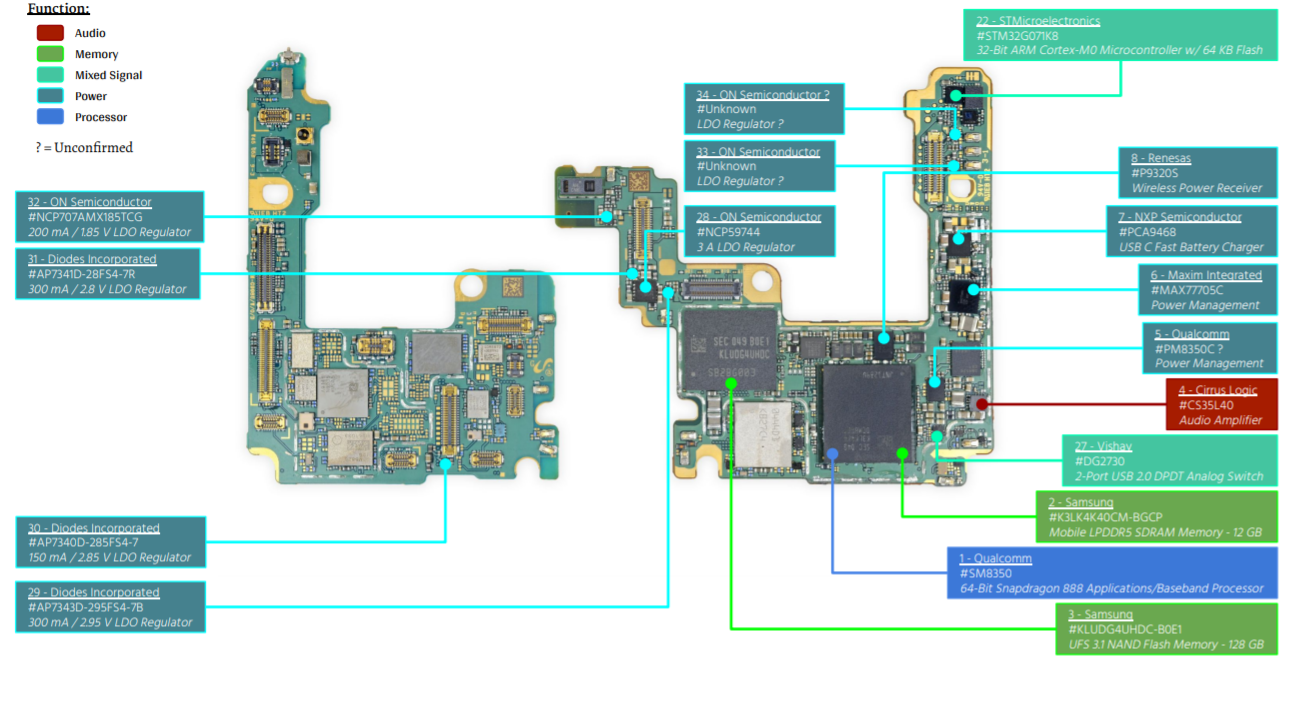 Diagram pointing out the locations of many LDO power chips on the S21 Ultra boards.